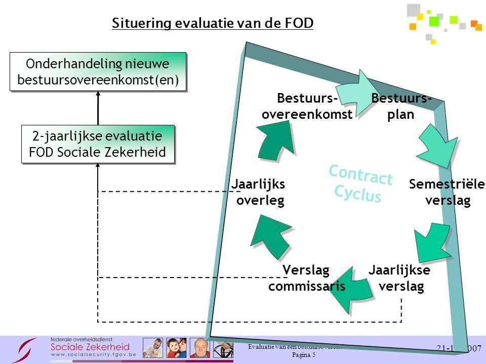 Evaluatie van een bestuursovereenkomst Pagina 5 21-11-2007 Situering evaluatie van de FOD Bestuurs- plan Semestriële verslag Jaarlijkse verslag Versla