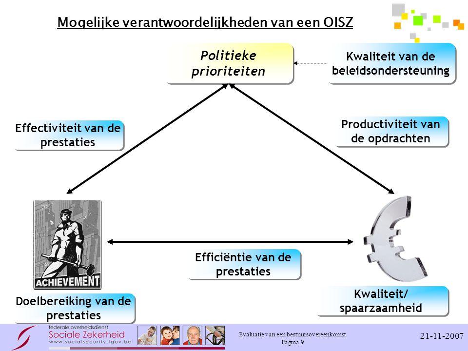 Evaluatie van een bestuursovereenkomst Pagina 9 21-11-2007 Mogelijke verantwoordelijkheden van een OISZ Politieke prioriteiten Doelbereiking van de pr