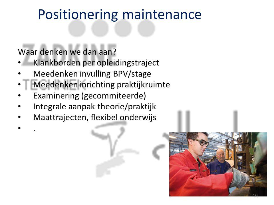 Positionering maintenance Waar denken we dan aan? Klankborden per opleidingstraject Meedenken invulling BPV/stage Meedenken inrichting praktijkruimte