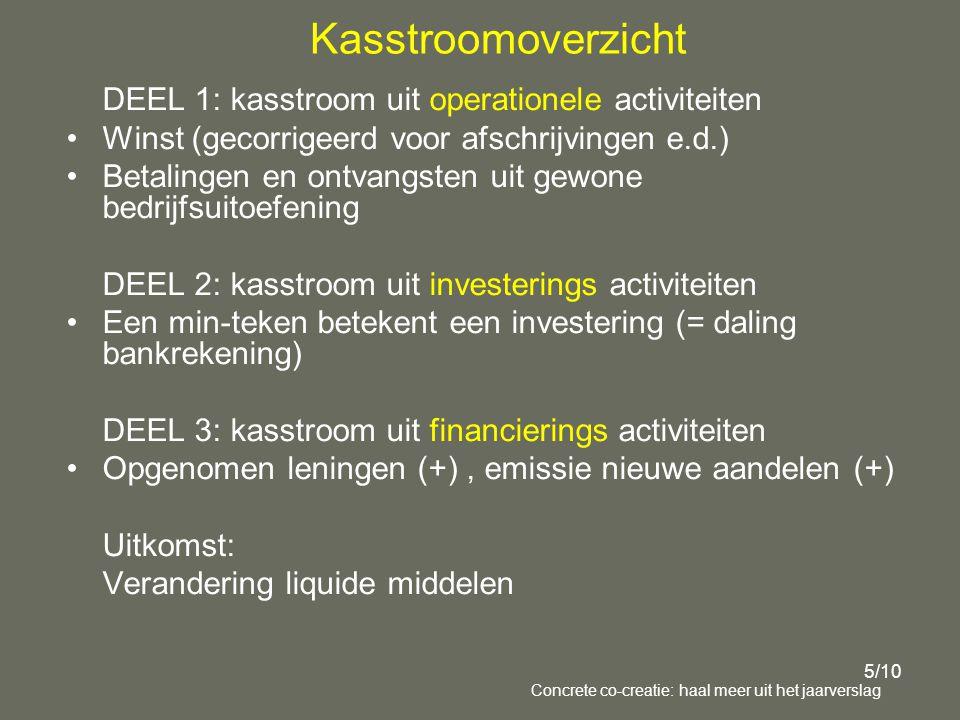 Kasstroomoverzicht DEEL 1: kasstroom uit operationele activiteiten Winst (gecorrigeerd voor afschrijvingen e.d.) Betalingen en ontvangsten uit gewone bedrijfsuitoefening DEEL 2: kasstroom uit investerings activiteiten Een min-teken betekent een investering (= daling bankrekening) DEEL 3: kasstroom uit financierings activiteiten Opgenomen leningen (+), emissie nieuwe aandelen (+) Uitkomst: Verandering liquide middelen 5/10 Concrete co-creatie: haal meer uit het jaarverslag