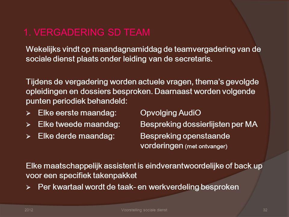 1. VERGADERING SD TEAM Wekelijks vindt op maandagnamiddag de teamvergadering van de sociale dienst plaats onder leiding van de secretaris. Tijdens de
