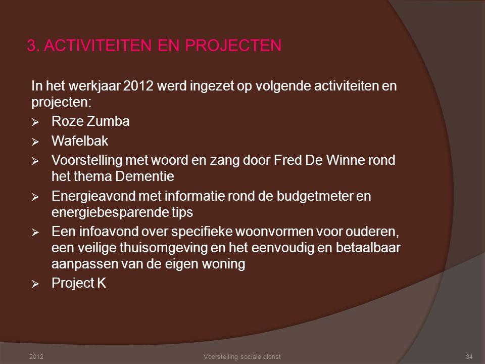 3. ACTIVITEITEN EN PROJECTEN In het werkjaar 2012 werd ingezet op volgende activiteiten en projecten:  Roze Zumba  Wafelbak  Voorstelling met woord