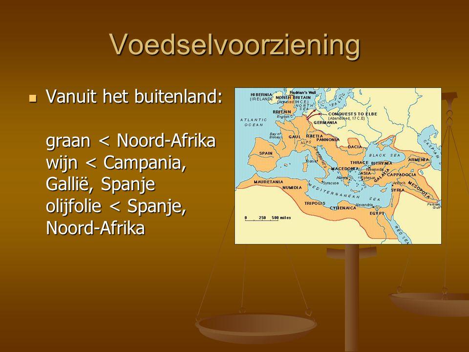 Voedselvoorziening Vanuit het buitenland: graan < Noord-Afrika wijn < Campania, Gallië, Spanje olijfolie < Spanje, Noord-Afrika Vanuit het buitenland: