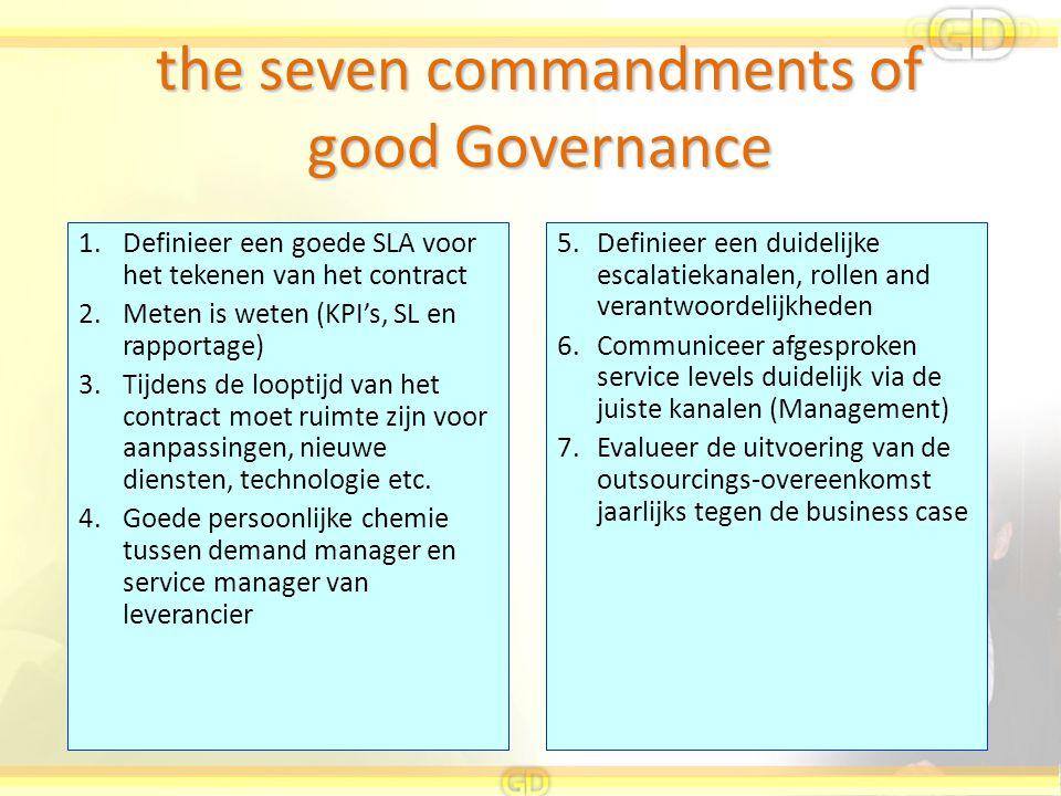 5.Definieer een duidelijke escalatiekanalen, rollen and verantwoordelijkheden 6.Communiceer afgesproken service levels duidelijk via de juiste kanalen