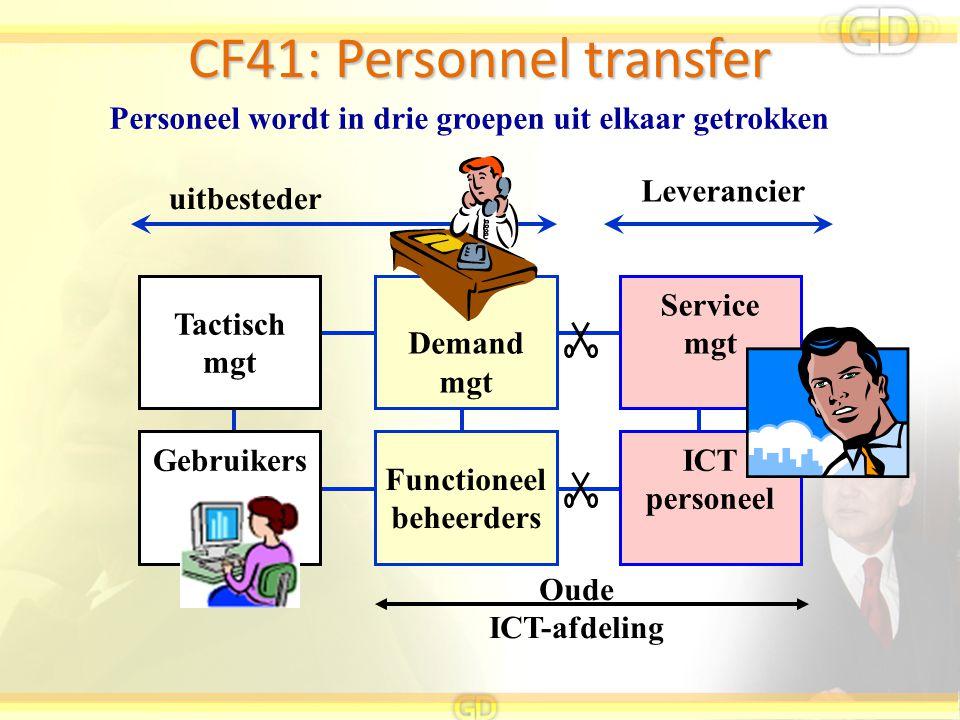 Tactisch mgt Demand mgt Service mgt ICT personeel Functioneel beheerders Gebruikers Oude ICT-afdeling uitbesteder Leverancier Personeel wordt in drie