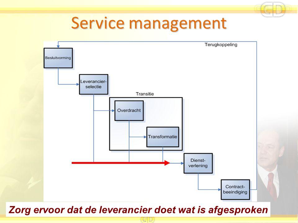 Service management Zorg ervoor dat de leverancier doet wat is afgesproken