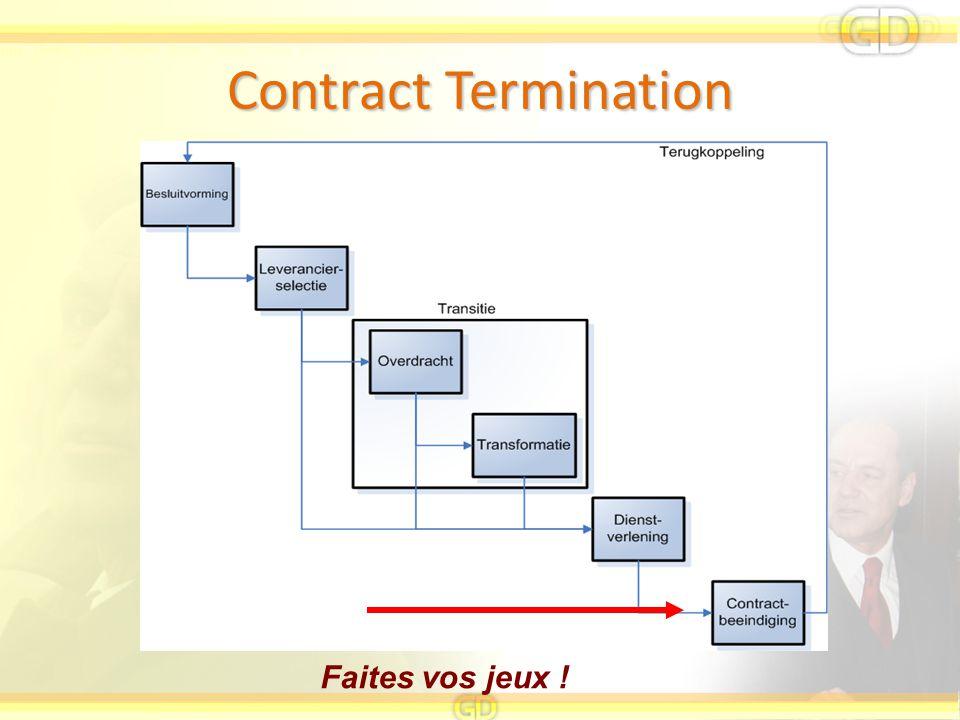 Contract Termination Faites vos jeux !