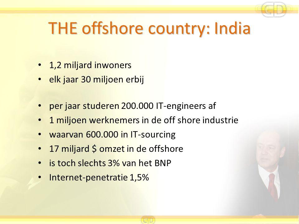 THE offshore country: India 1,2 miljard inwoners elk jaar 30 miljoen erbij per jaar studeren 200.000 IT-engineers af 1 miljoen werknemers in de off sh