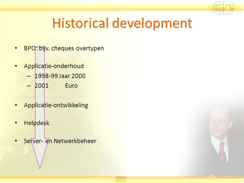 Historical development BPO: bijv. cheques overtypen Applicatie-onderhoud – 1998-99 Jaar 2000 – 2001 Euro Applicatie-ontwikkeling Helpdesk Server- en N