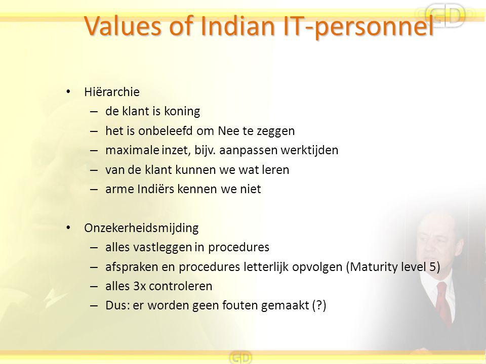 Values of Indian IT-personnel Hiërarchie – de klant is koning – het is onbeleefd om Nee te zeggen – maximale inzet, bijv. aanpassen werktijden – van d