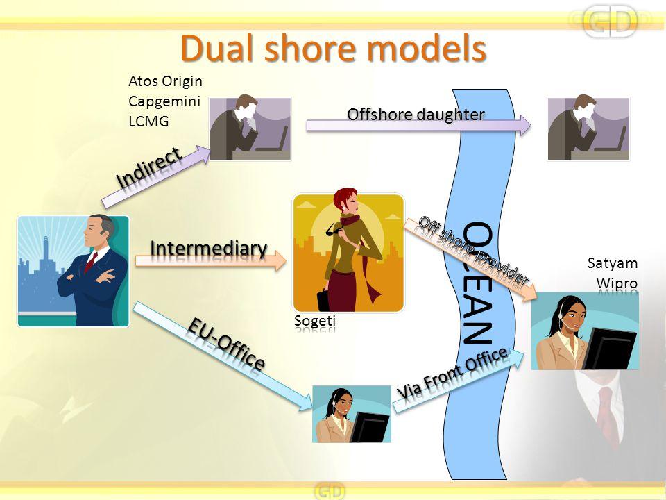 Dual shore models OCEAN Offshore daughter Atos Origin Capgemini LCMG
