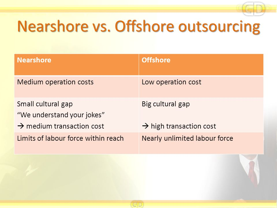 "Nearshore vs. Offshore outsourcing NearshoreOffshore Medium operation costsLow operation cost Small cultural gap ""We understand your jokes""  medium t"