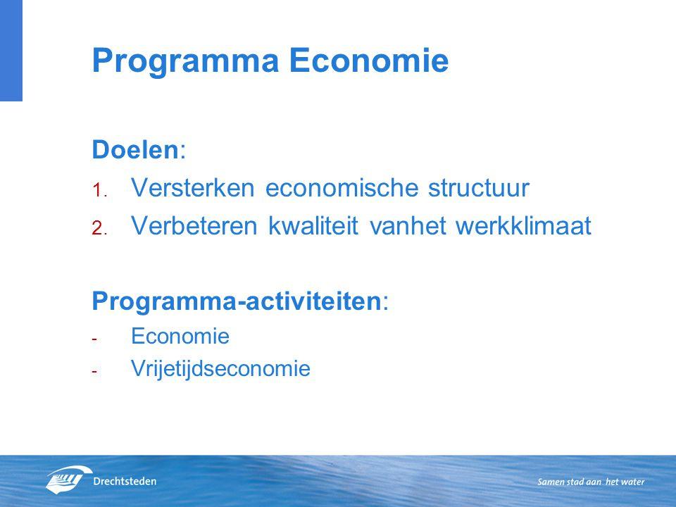 Programma Economie Doelen: 1. Versterken economische structuur 2.