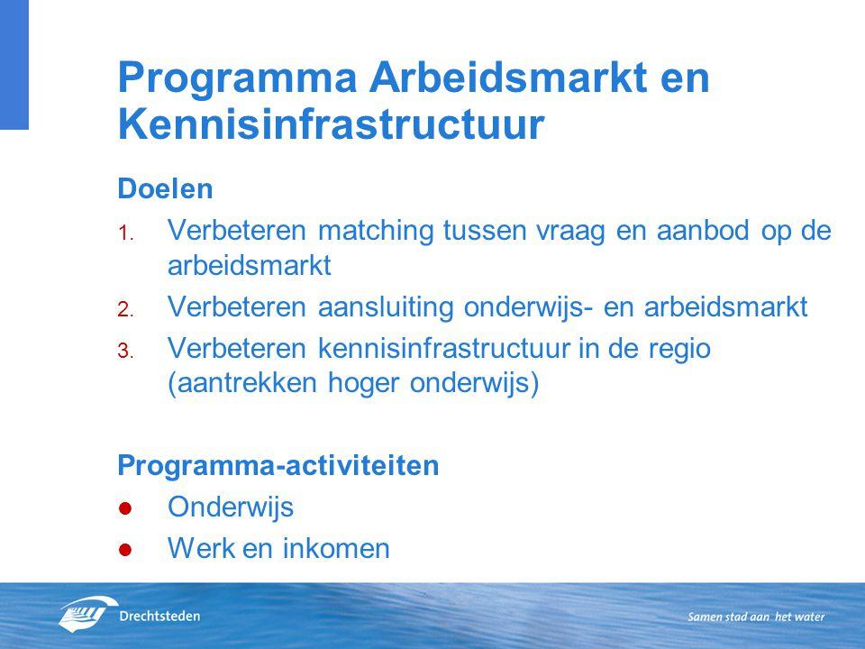 Programma Arbeidsmarkt en Kennisinfrastructuur Doelen 1.