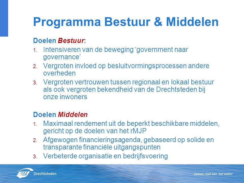 Programma Bestuur & Middelen Doelen Bestuur: 1.