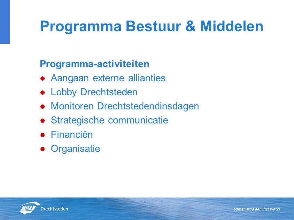 Programma Bestuur & Middelen Programma-activiteiten Aangaan externe allianties Lobby Drechtsteden Monitoren Drechtstedendinsdagen Strategische communicatie Financiën Organisatie