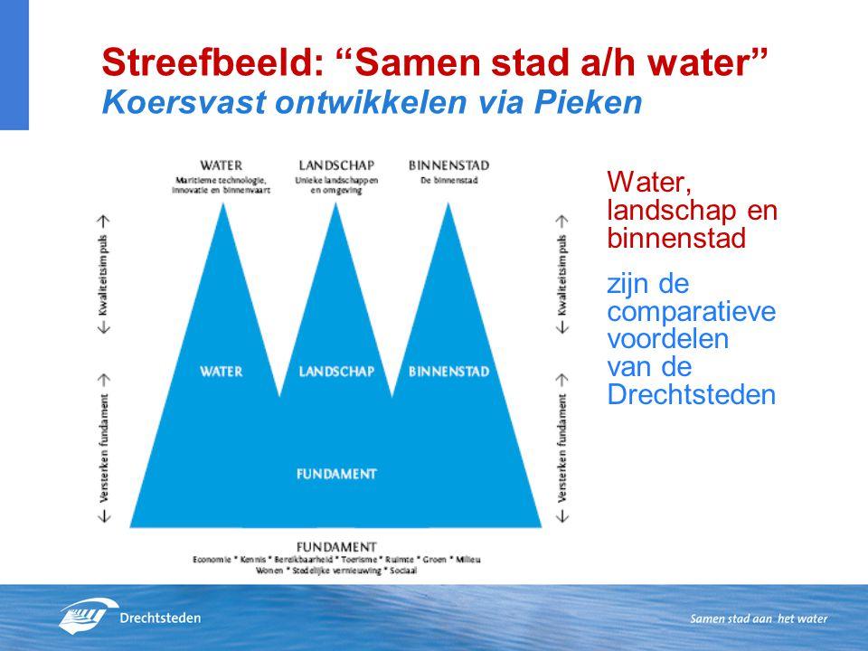 Streefbeeld: Samen stad a/h water Koersvast ontwikkelen via Pieken Water, landschap en binnenstad zijn de comparatieve voordelen van de Drechtsteden