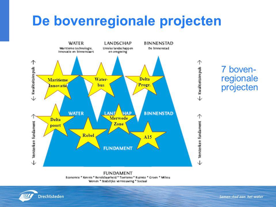 De bovenregionale projecten 7 boven- regionale projecten Robel Water- bus Maritieme Innovatie A15 Delta poort Delta Progr.