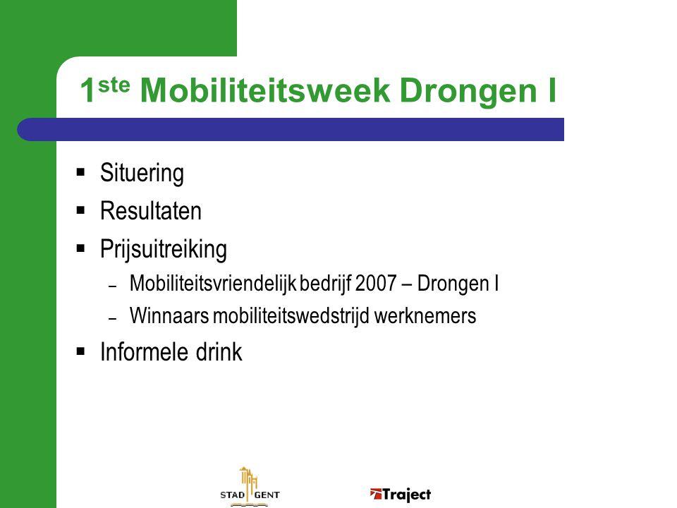 Prijsuitreiking 1 ste Mobiliteitsweek  Mobiliteitsvriendelijk bedrijf 2007 - Drongen I  Winnaars Mobiliteitswedstrijd werknemers Met dank aan Baarledorpstraat 29 Drongen