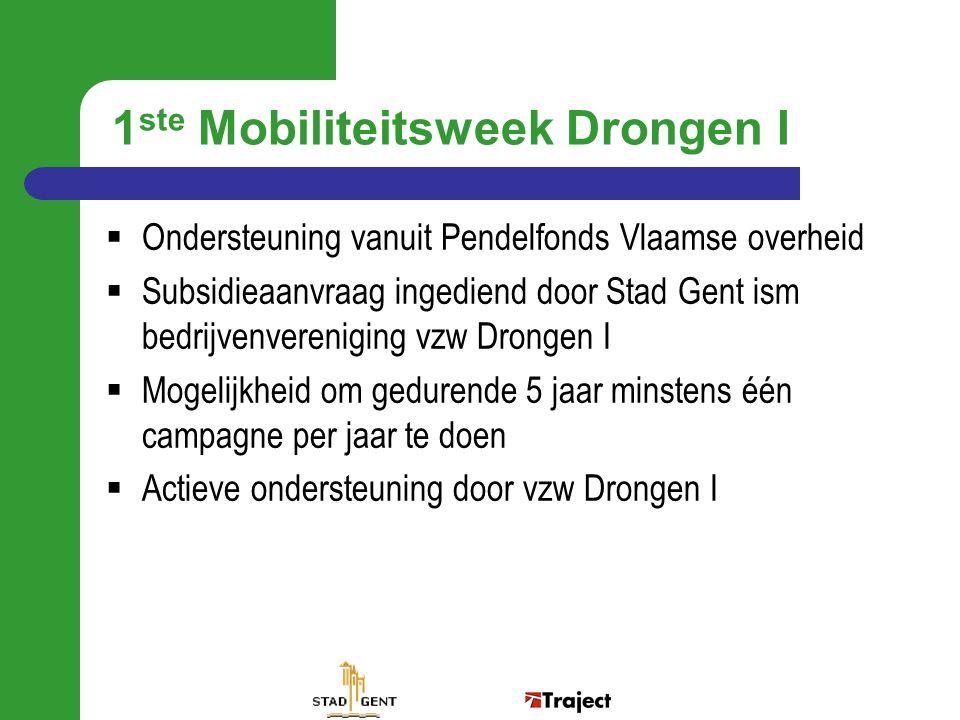 1 ste Mobiliteitsweek Drongen I  Ondersteuning vanuit Pendelfonds Vlaamse overheid  Subsidieaanvraag ingediend door Stad Gent ism bedrijvenverenigin