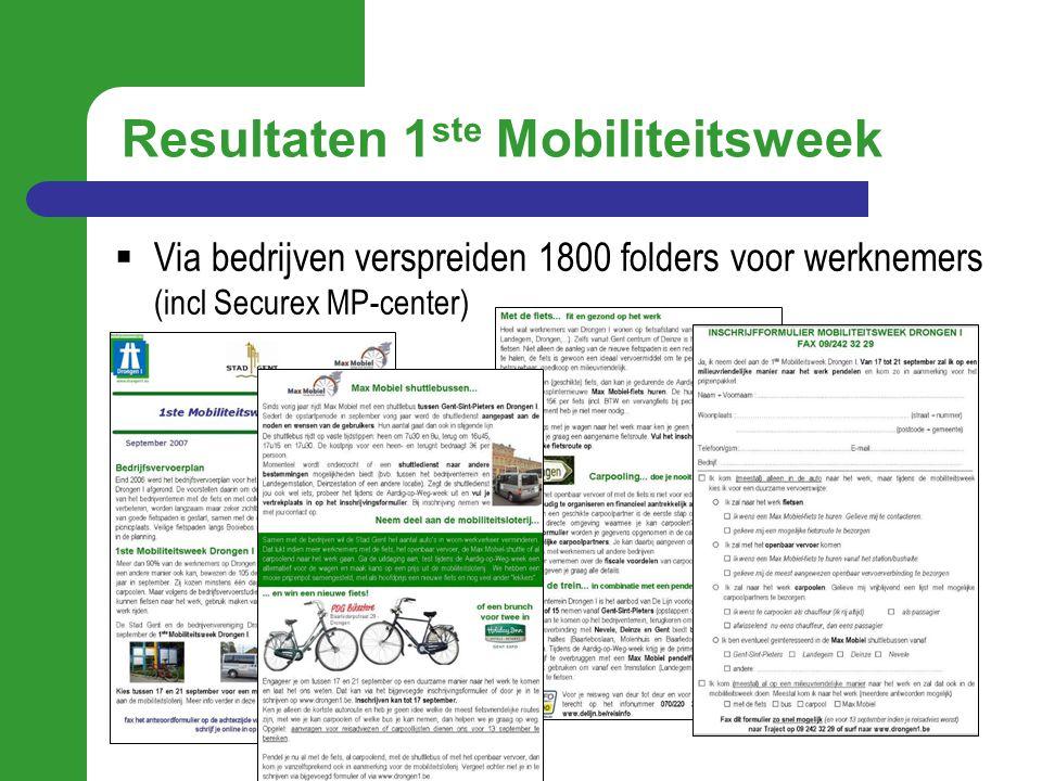 Resultaten 1 ste Mobiliteitsweek  Via bedrijven verspreiden 1800 folders voor werknemers (incl Securex MP-center)