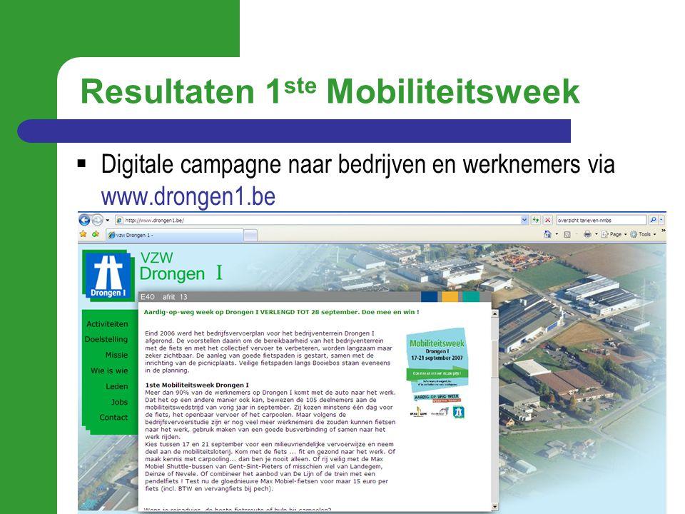  161 deelnemers (105 in sep 2006) – 25 automobilisten die een alternatief uittesten 17 met de fiets 1 Max Mobiel 2 openbaar vervoer 6 carpool Resultaten 1 ste Mobiliteitsweek