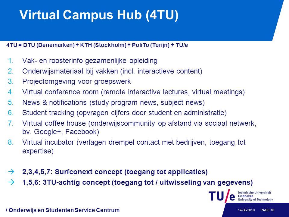 Virtual Campus Hub (4TU) 1.Vak- en roosterinfo gezamenlijke opleiding 2.Onderwijsmateriaal bij vakken (incl. interactieve content) 3.Projectomgeving v