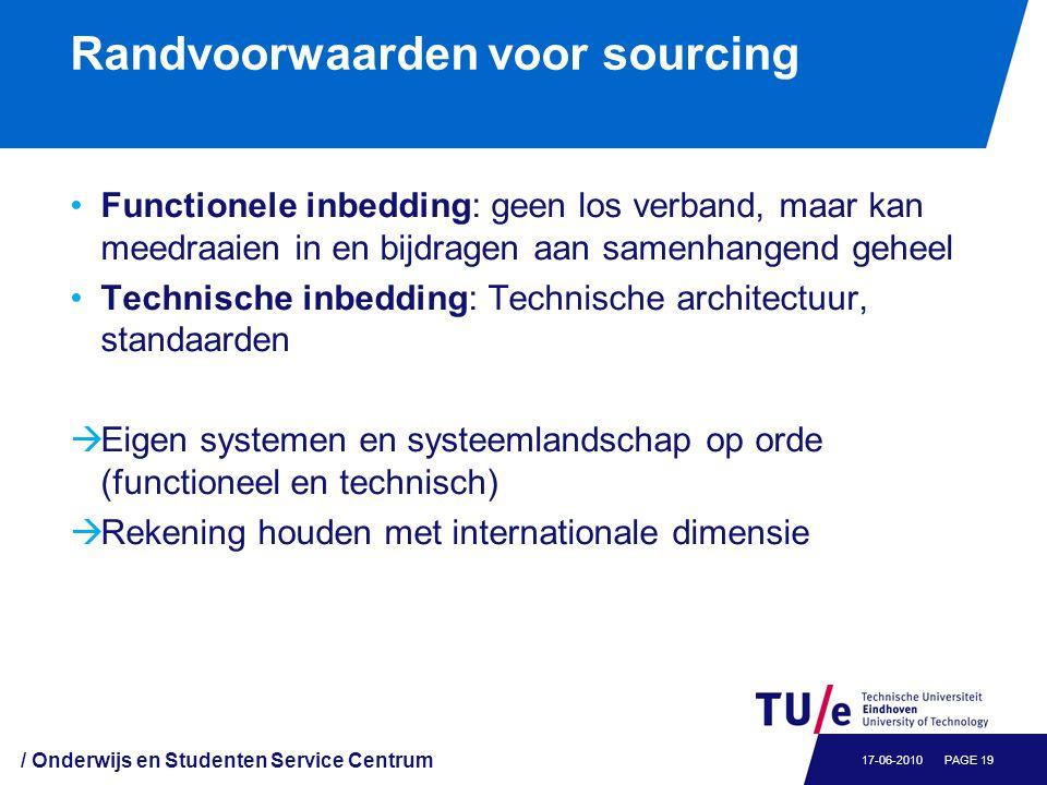 Randvoorwaarden voor sourcing Functionele inbedding: geen los verband, maar kan meedraaien in en bijdragen aan samenhangend geheel Technische inbeddin