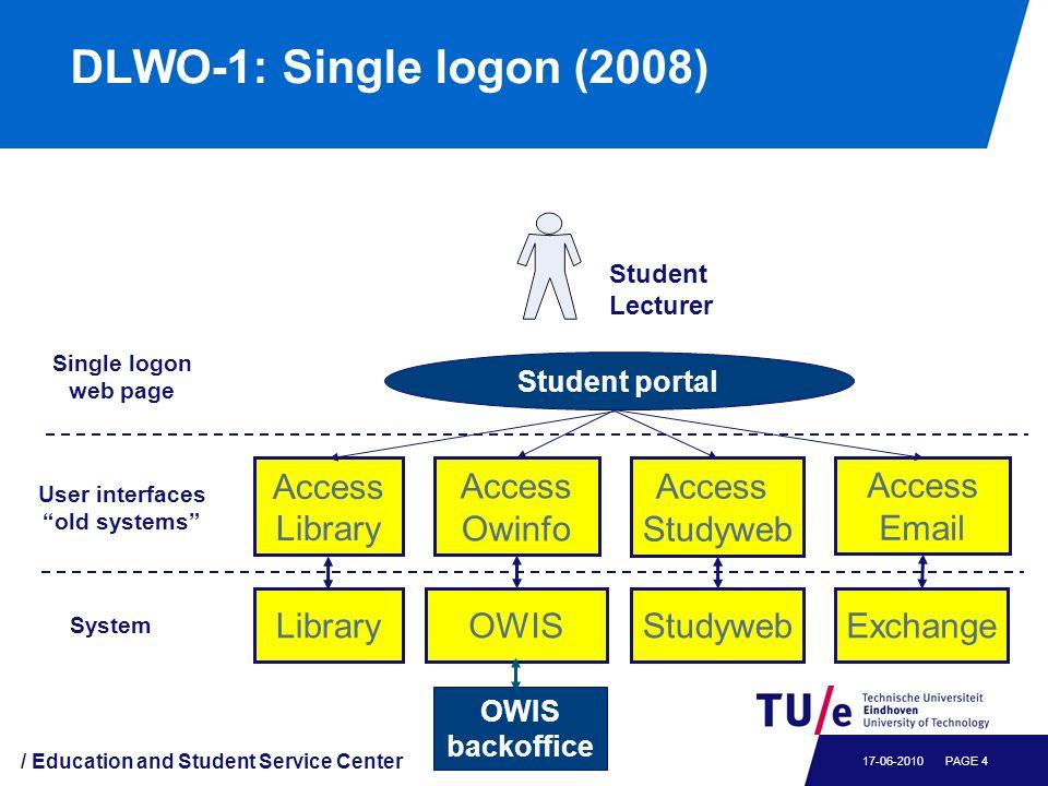 DLWO-1 bestuurlijk Besluit tot proefportal Eerste systeemoverstijgende samenwerking mbt DLWO Start 3TU samenwerking (3TU DLWO) / Onderwijs en Studenten Service Centrum PAGE 517-06-2010