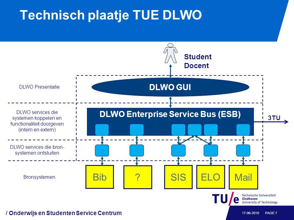 Technisch plaatje TUE DLWO / Onderwijs en Studenten Service Centrum PAGE 717-06-2010 Student Docent BibELO SIS Mail DLWO GUI DLWO Enterprise Service B