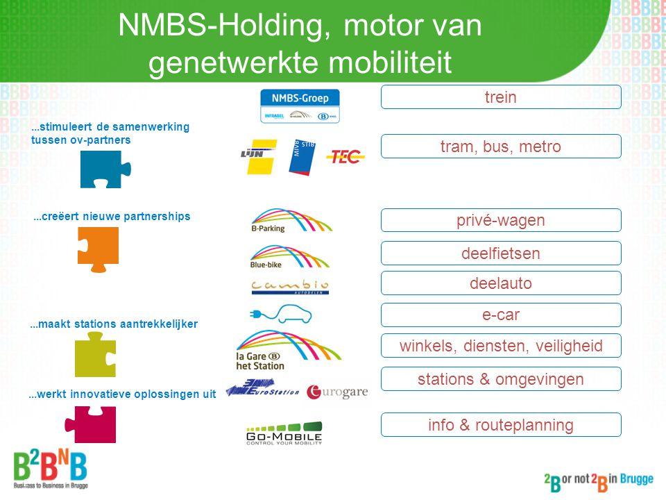 2 NMBS-Holding, motor van genetwerkte mobiliteit...stimuleert de samenwerking tussen ov-partners...creëert nieuwe partnerships...maakt stations aantre