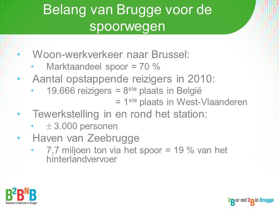 Belang van Brugge voor de spoorwegen Woon-werkverkeer naar Brussel: Marktaandeel spoor = 70 % Aantal opstappende reizigers in 2010: 19.666 reizigers =