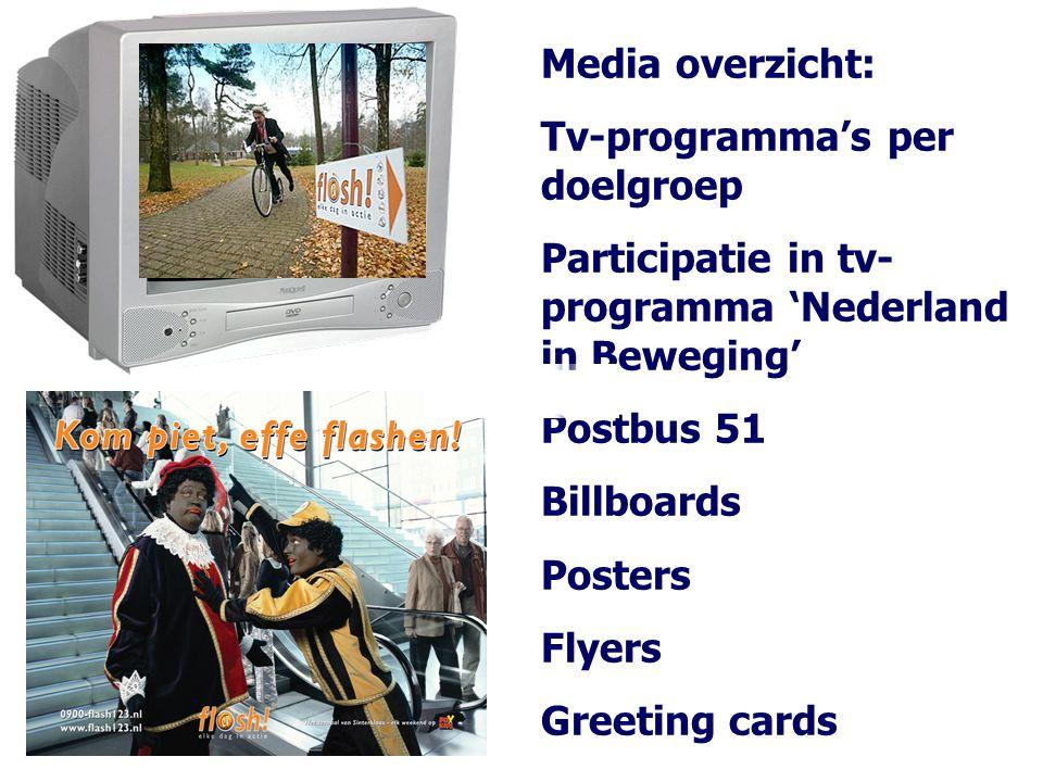 Lokale (deel)plannen zie checklist: www.flash123.nl Wat willen we bereiken Op wie gaan we ons richten Samenwerking Wat gaan we doen Aanpak Evaluatie