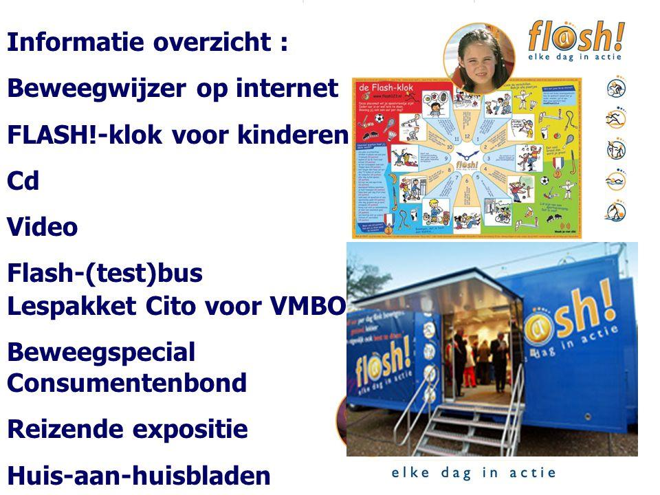 Lokale (deel)plannen bron: Maarten Stiggelbout en Ad Hoeboer zie checklist: www.flash123.nl Wat willen we bereiken Op wie gaan we ons richten Samenwerking Wat gaan we doen Aanpak Evaluatie Woerden in Beweging Stappenplan: 1.