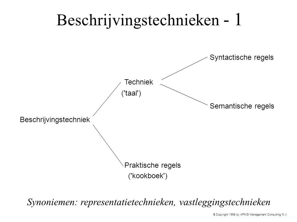 © Copyright 1998 by KPMG Management Consulting N.V. Beschrijvingstechnieken - 1 Beschrijvingstechniek Techniek Praktische regels Syntactische regels S