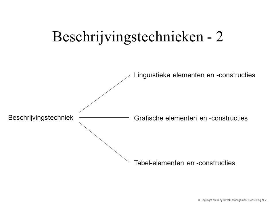 © Copyright 1998 by KPMG Management Consulting N.V. Beschrijvingstechnieken - 2 Beschrijvingstechniek Linguïstieke elementen en -constructies Grafisch