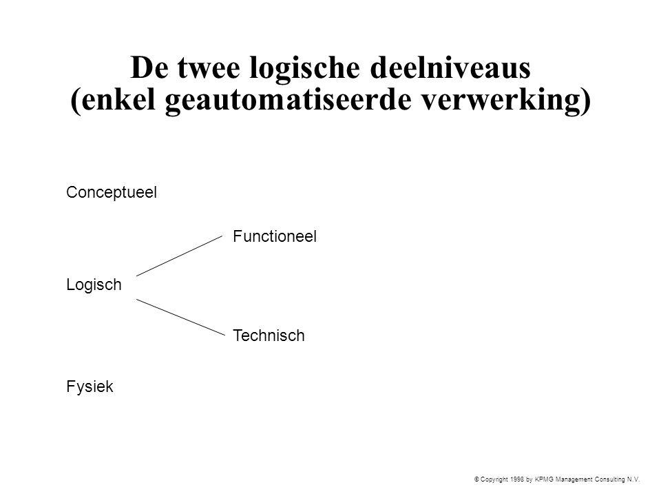 © Copyright 1998 by KPMG Management Consulting N.V. De twee logische deelniveaus (enkel geautomatiseerde verwerking) Logisch Fysiek Conceptueel Functi