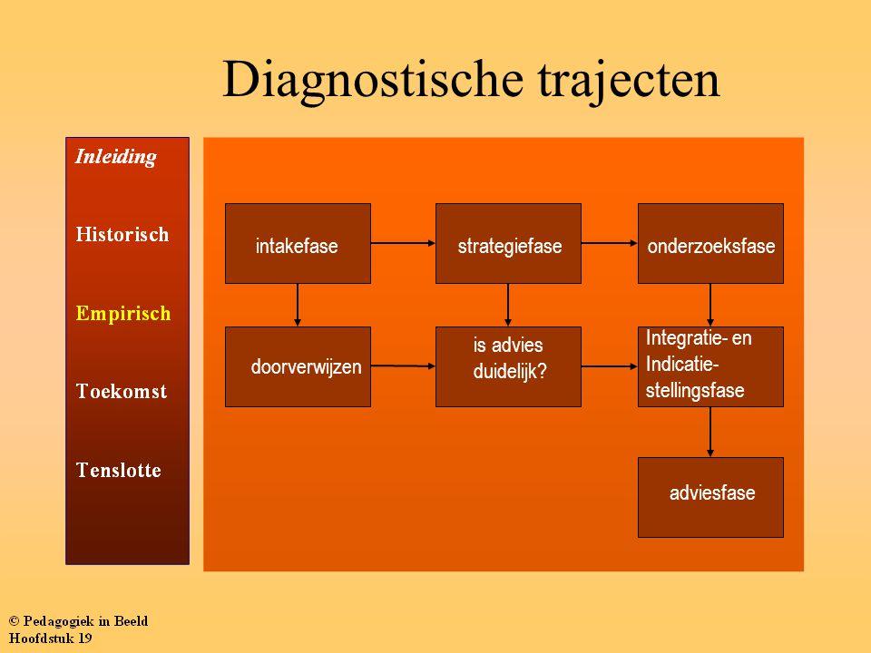 Diagnostische trajecten strategiefaseintakefaseonderzoeksfase doorverwijzen is advies duidelijk.