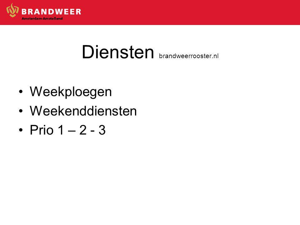 Diensten brandweerrooster.nl Weekploegen Weekenddiensten Prio 1 – 2 - 3