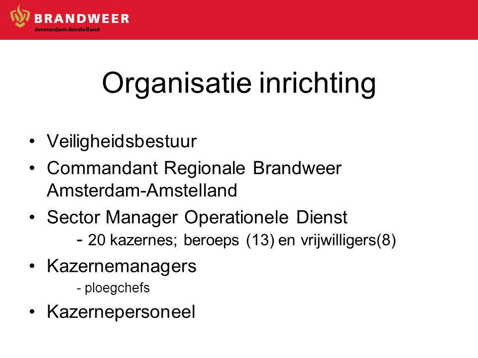Organisatie inrichting Veiligheidsbestuur Commandant Regionale Brandweer Amsterdam-Amstelland Sector Manager Operationele Dienst - 20 kazernes; beroeps (13) en vrijwilligers(8) Kazernemanagers - ploegchefs Kazernepersoneel