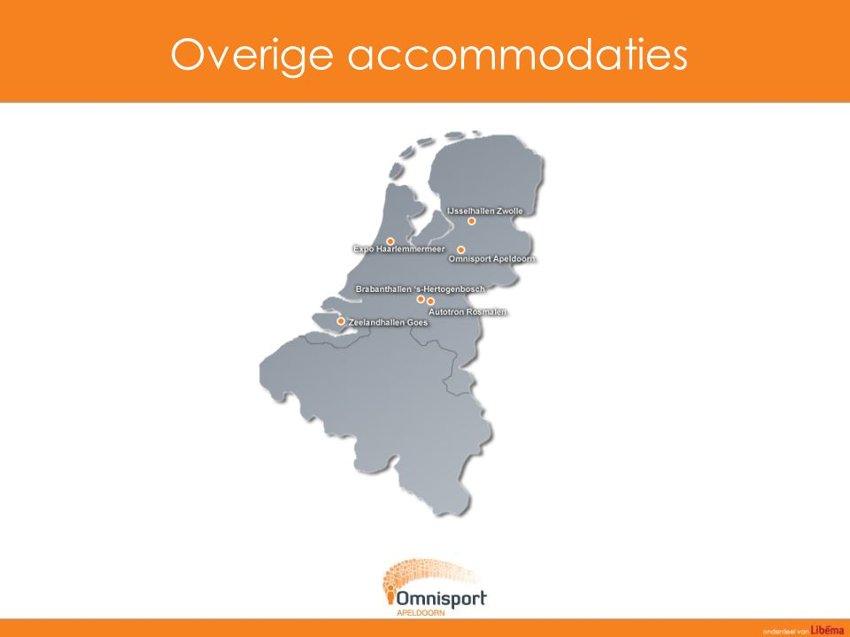Overige accommodaties