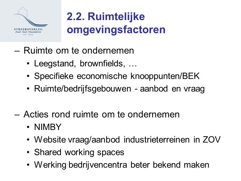 2.2. Ruimtelijke omgevingsfactoren –Ruimte om te ondernemen Leegstand, brownfields, … Specifieke economische knooppunten/BEK Ruimte/bedrijfsgebouwen -