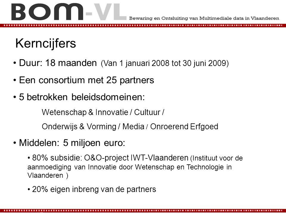Kerncijfers Duur: 18 maanden (Van 1 januari 2008 tot 30 juni 2009) Een consortium met 25 partners 5 betrokken beleidsdomeinen: Wetenschap & Innovatie