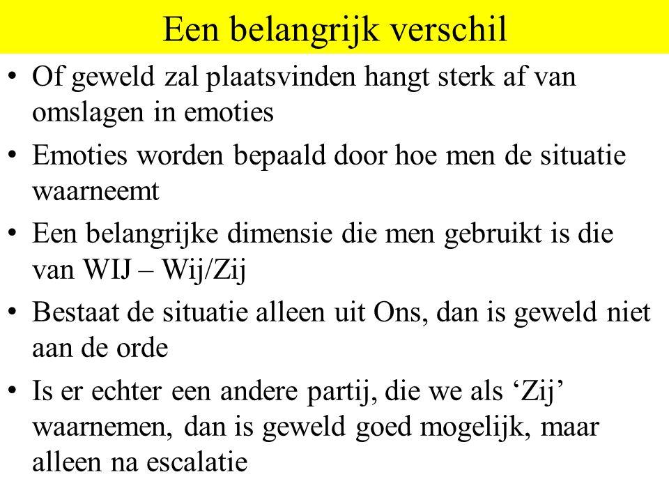 © 2006 JP van de Sande RuG Reversal Theory (Apter, 1980) telisch paratelisch rustig sensatie onaangenaam aangenaam