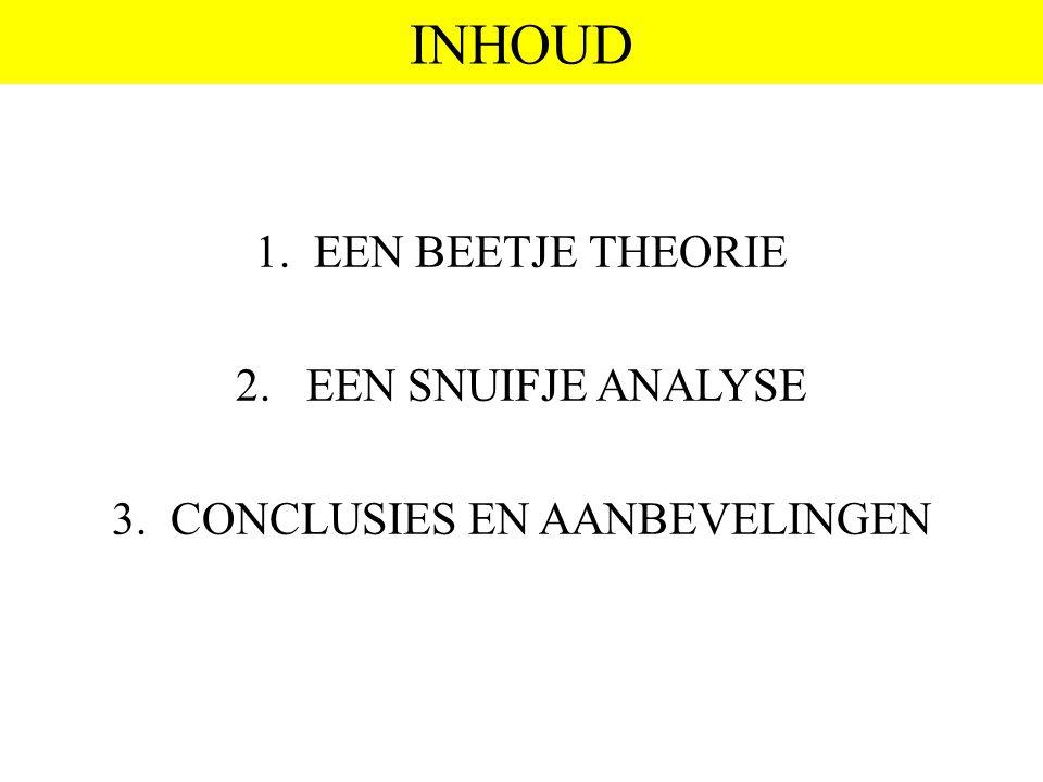 INHOUD 1.EEN BEETJE THEORIE 2. EEN SNUIFJE ANALYSE 3.CONCLUSIES EN AANBEVELINGEN