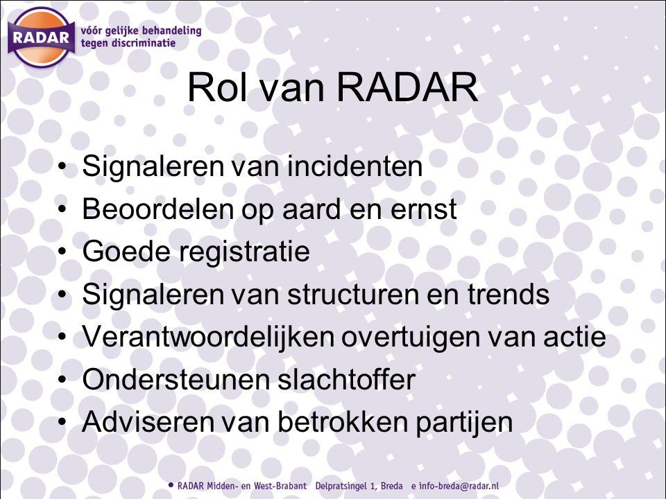 Rol van RADAR Signaleren van incidenten Beoordelen op aard en ernst Goede registratie Signaleren van structuren en trends Verantwoordelijken overtuigen van actie Ondersteunen slachtoffer Adviseren van betrokken partijen