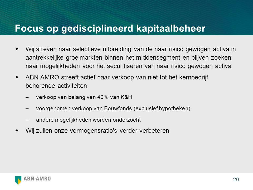 20 Focus op gedisciplineerd kapitaalbeheer  Wij streven naar selectieve uitbreiding van de naar risico gewogen activa in aantrekkelijke groeimarkten binnen het middensegment en blijven zoeken naar mogelijkheden voor het securitiseren van naar risico gewogen activa  ABN AMRO streeft actief naar verkoop van niet tot het kernbedrijf behorende activiteiten –verkoop van belang van 40% van K&H –voorgenomen verkoop van Bouwfonds (exclusief hypotheken) –andere mogelijkheden worden onderzocht  Wij zullen onze vermogensratio's verder verbeteren