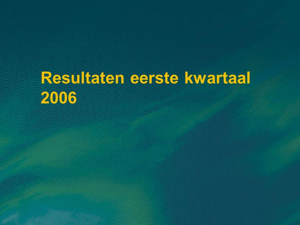 Resultaten eerste kwartaal 2006