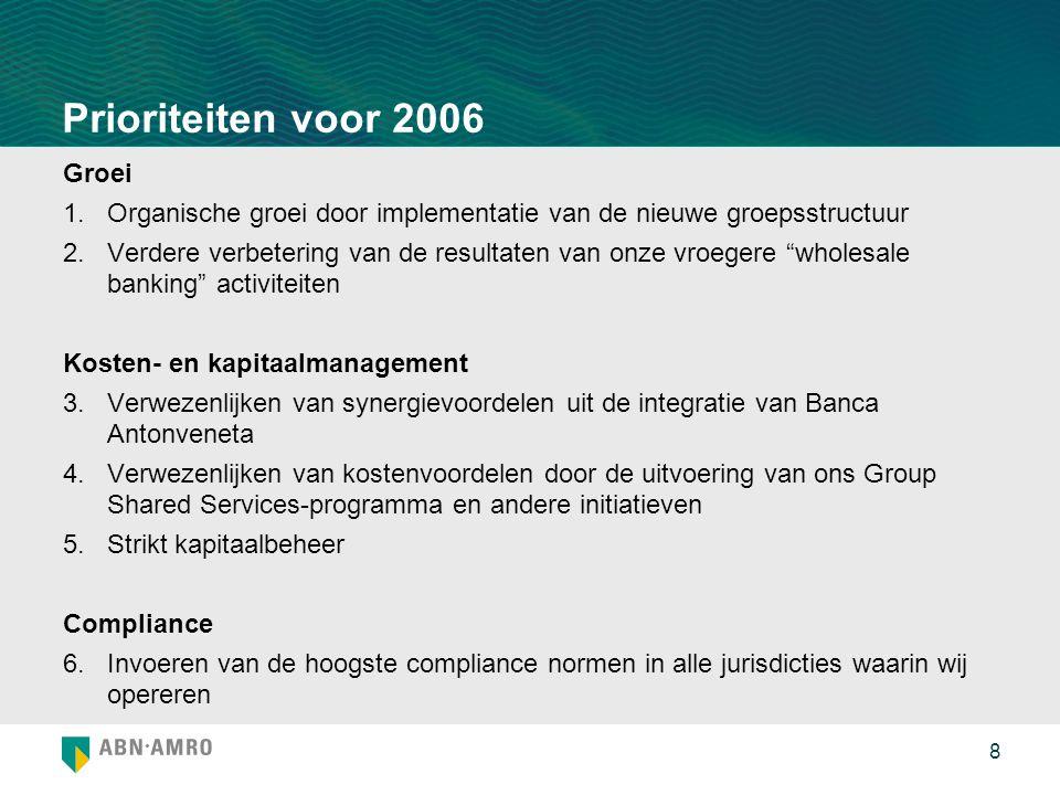8 Prioriteiten voor 2006 Groei 1.Organische groei door implementatie van de nieuwe groepsstructuur 2.Verdere verbetering van de resultaten van onze vroegere wholesale banking activiteiten Kosten- en kapitaalmanagement 3.Verwezenlijken van synergievoordelen uit de integratie van Banca Antonveneta 4.Verwezenlijken van kostenvoordelen door de uitvoering van ons Group Shared Services-programma en andere initiatieven 5.Strikt kapitaalbeheer Compliance 6.Invoeren van de hoogste compliance normen in alle jurisdicties waarin wij opereren