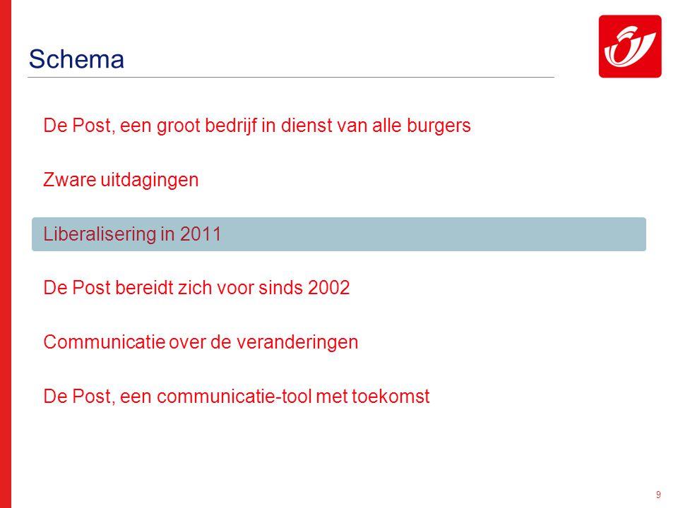 9 Schema De Post, een groot bedrijf in dienst van alle burgers Zware uitdagingen Liberalisering in 2011 De Post bereidt zich voor sinds 2002 Communica
